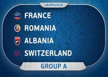 Евро 2016 глазами букмекеров. Группа А
