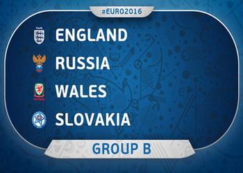 Евро 2016 глазами букмекеров. Группа B