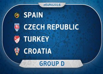 Евро 2016 глазами букмекеров. Группа D