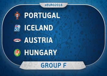 Евро 2016 глазами букмекеров. Группа F