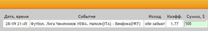 Ставка на Лига Чемпионов. Группа B. Наполи – Бенфика. Прогноз на матч 28.09.16 - прошла.