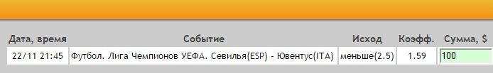 Ставка на Лига Чемпионов. Группа H. Севилья – Ювентус. Прогноз на матч 22.11.16 - не прошла.