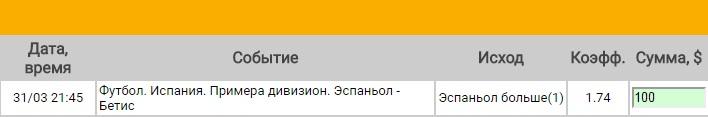 Ставка на Примера. Эспаньол – Бетис. Прогноз на матч 31.03.17 - прошла.