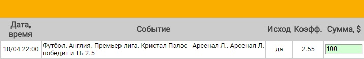 Ставка на АПЛ. Кристал Пэлас – Арсенал. Прогноз на матч 10.04.17 - не прошла.