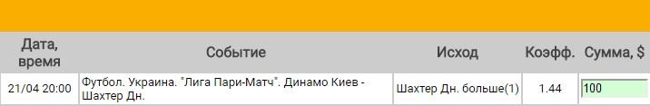 Ставка на Лига Пари-матч. Динамо Киев – Шахтер. Прогноз на матч 21.04.17 - возвращена.