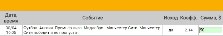 Ставка на АПЛ. Мидлсбро – Манчестер Сити. Прогноз на матч 30.04.17 - не прошла.