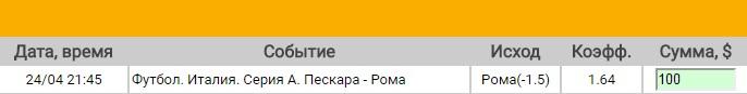 Ставка на Серия А. Пескара – Рома. Прогноз на матч 24.04.17 - прошла.