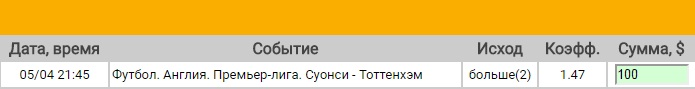 Ставка на АПЛ. Суонси – Тоттенхэм. Прогноз на матч 5.04.17 - прошла.
