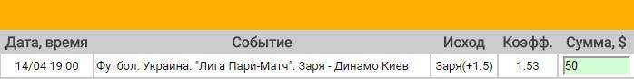 Ставка на Лига Пари-матч. Заря – Динамо Киев. Прогноз на матч 14.04.17 - прошла.
