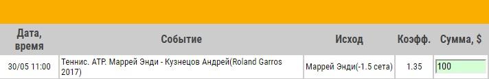 Ставка на АТР. Ролан Гаррос. Энди Маррей – Андрей Кузнецов. Превью к матчу 30.05.17 - прошла.
