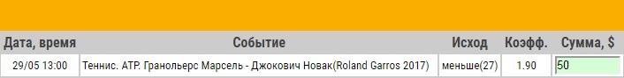Ставка на АТР. Ролан Гаррос. Марсель Гранольерс – Новак Джокович. Прогноз на матч 29.05.17 - возвращена.