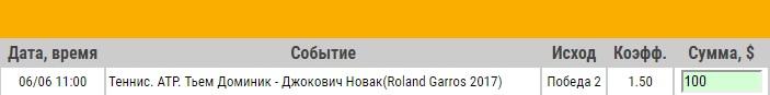Ставка на ATP. French Open. 1/4 финала. Доминик Тим – Новак Джокович. Прогноз на матч 6.06.17 - не прошла.