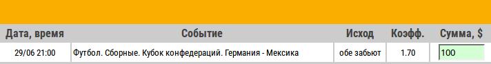 Ставка на Кубок Конфедераций. Германия – Мексика. Анонс и прогноз на матч 29.06.17 - прошла.