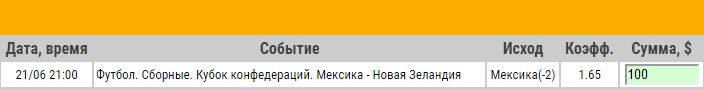 Ставка на Кубок Конфедераций. Мексика – Новая Зеландия. Прогноз на матч 21.06.17 - не прошла.