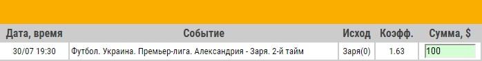 Ставка на УПЛ. Александрия – Заря. Прогноз от экспертов на матч 30.07.17 - прошла.