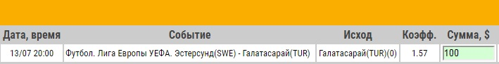 Ставка на Лига Европы. Второй кв. раунд. Эстерсунд – Галатасарай. Прогноз на матч 13.07.17 - не прошла.