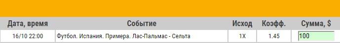 Ставка на Примера. Лас-Пальмас – Сельта. Прогноз на матч 16.10.17 - не прошла.