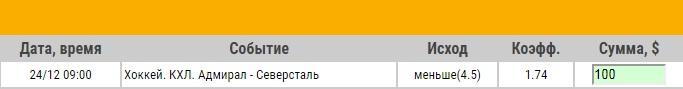 Ставка на КХЛ. Адмирал – Северсталь. Прогноз на матч 24.12.17 - не прошла.