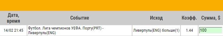 Ставка на Лига Чемпионов. 1/8 финала. Порту – Ливерпуль. Анонс и прогноз на матч 14.02.18 - прошла.