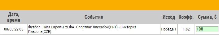 Ставка на Лига Европы. 1/8 финала. Спортинг – Виктория Пльзень. Прогноз от экспертов на матч 8.03.18 - прошла.