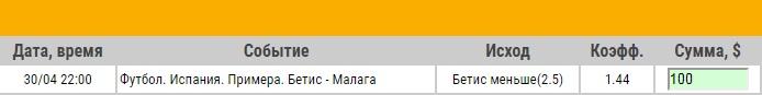 Ставка на Примера. Бетис – Малага. Превью и ставка на матч 30.04.18 - прошла.