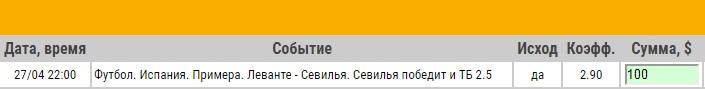 Ставка на Примера. Леванте – Севилья. Прогноз на матч 27.04.18 - не прошла.