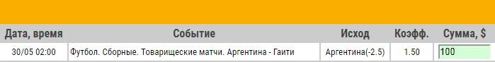 Ставка на Аргентина – Гаити. Превью и ставка на товарищеский матч 30.05.18 - прошла.