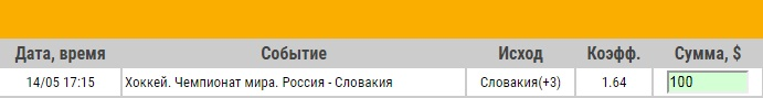 Ставка на ЧМ-2018 по хоккею. Россия – Словакия. Прогноз на матч 14.05.18 - не прошла.