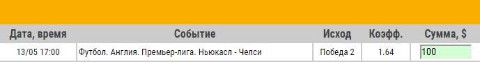 Ставка на АПЛ. Ньюкасл – Челси. Прогноз от специалистов на матч 13.05.18 - не прошла.