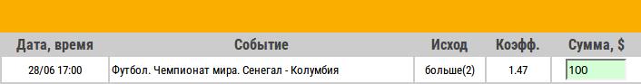Ставка на ЧМ-2018. Группа H. Сенегал – Колумбия. Прогноз от специалистов на матч 28.06.18 - не прошла.