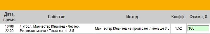 Ставка на АПЛ. Манчестер Юнайтед – Лестер. Прогноз от экспертов на матч 10.08.18 - прошла.