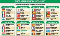 Большой футбол уже скоро. Прогнозы на матч Рубин – Динамо