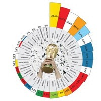 Правильный прогноз: рейтинг команды, усреднения и преимущества команды