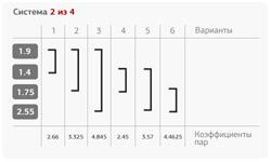 Система у букмекерских контор [PUNIQRANDLINE-(au-dating-names.txt) 61