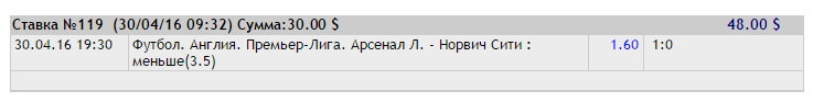 Ставка на АПЛ. Арсенал – Норвич. Прогноз от экспертов на матч 30.04.16 - прошла.