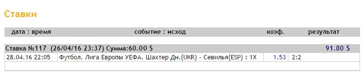 Ставка на Лига Европы. Шахтер — Севилья. Прогноз от профессионалов на матч 28.04.16 - прошла.
