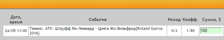 Ставка на АТР. Ролан Гаррос. Ян-Леннард Штруфф — Жо-Вильфрид Цонга. Прогноз на матч 24.05.16 - прошла.