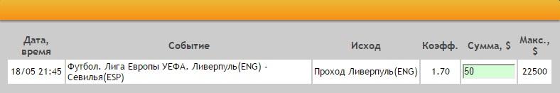 Ставка на Лига Европы. Финал. Ливерпуль – Севилья. Анонс и прогноз на матч 18.05.16 - не прошла.
