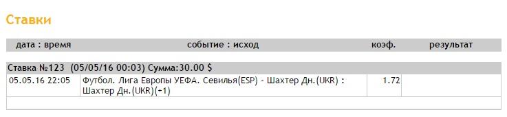 Ставка на Лига Европы. Полуфинал. Севилья – Шахтер. Прогноз от профессионалов на ответный матч (5.05.16) - не прошла.