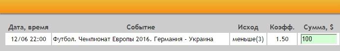 Ставка на Евро-2016. Группа C. Германия – Украина. Прогноз на матч 12.06.16 - прошла.