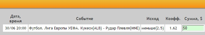 Ставка на Лига Европы. Первый квалификационный раунд. Кукеси – Рудар. Прогноз на матч 30.06.16 - прошла.