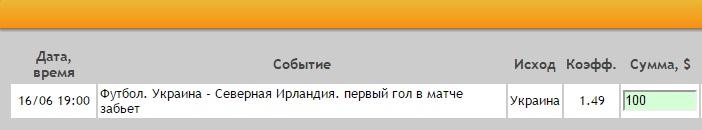Ставка на Евро-2016. Группа C. Украина — Северная Ирландия. Прогноз на матч 16.06.16 - не прошла.