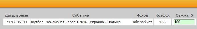 Ставка на Евро-2016. Группа C. Украина – Польша. Прогноз на матч 21.06.16 - не прошла.