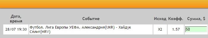 Ставка на Лига Европы. Третий квалификационный раунд. Александрия — Хайдук Сплит. Прогноз на матч 28.07.16 - прошла.