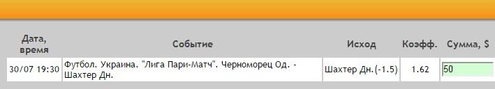 Ставка на Лига Пари-матч. Черноморец – Шахтер. Прогноз на матч 30.07.16 - прошла.