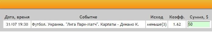 Ставка на Лига Пари-матч. Карпаты – Динамо Киев. Прогноз на матч 31.07.16 - прошла.