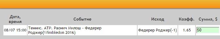 Ставка на Милош Раонич – Роджер Федерер: прогноз на полуфинал Уимблдона - не прошла.
