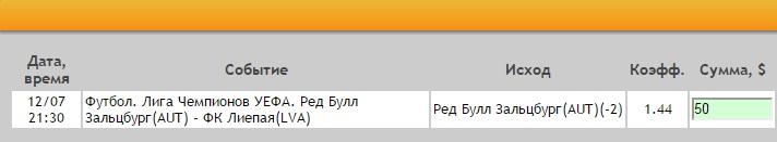 Ставка на Лига Чемпионов. Второй квалификационный раунд. Ред Булл Зальцбург – Лиепая. Прогноз на матч 12.07.16 - не прошла.