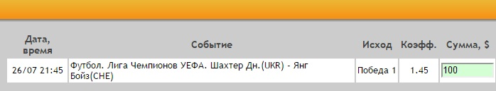 Ставка на Лига Чемпионов. Третий квалификационный раунд. Шахтер Донецк – Янг Бойз. Прогноз на матч 26.07.16 - прошла.