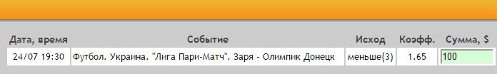Ставка на Лига Пари-матч. Заря – Олимпик. Анонс и прогноз на матч 24.07.16 - возвращена.